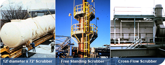 An Cor Dkg Products Scrubbers