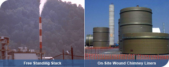 An cor dkg products stacks chimney liners for Chimney rain diverter